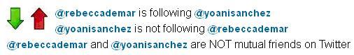 Fig 5. Vínculos entre los usuarios @rebeccademar y @yoanisanchez en Twitter