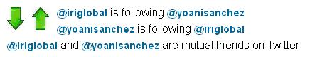 Fig 6. Vínculos entre los usuarios @IRIGlobal y @yoanisanchez en Twitter