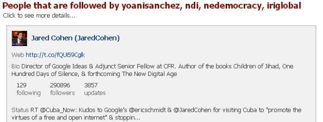 Fig 7. Las instituciones en estudio y Yoani Sánchez son seguidores de Jared Cohen, funcionario de Google.