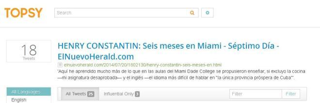 """Fig. 1 Cantidad de mensajes compartidos en Twitter de la noticia publicada en el Herald: """"HENRY CONSTANTIN: Seis meses en Miami"""""""