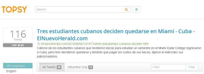 """Fig.2 Cantidad de mensajes compartidos en Twitter de la noticia publicada en el Herald: """"Tres estudiantes cubanos deciden quedarse en Miami"""""""