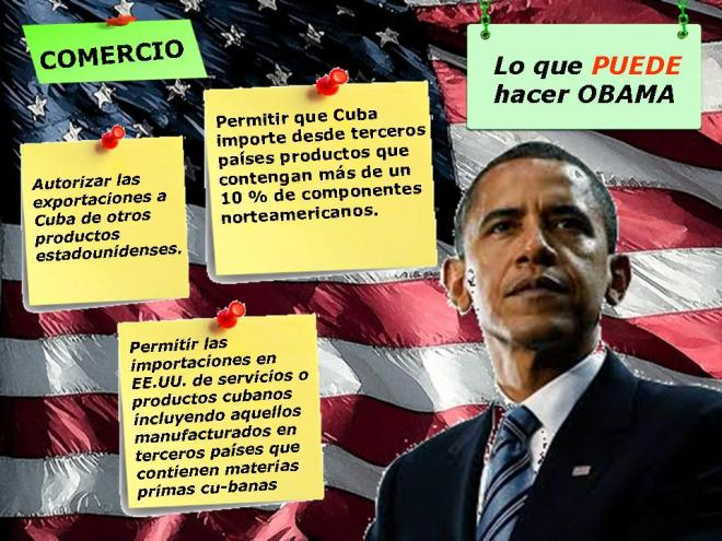 Cuba contra Bloqueo