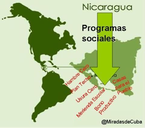 https://miradasencontradas.files.wordpress.com/2017/01/nicaragua.jpg?w=480