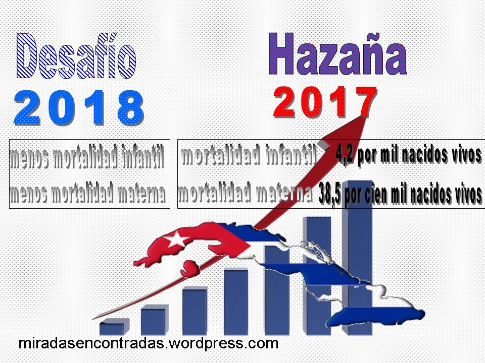 Cuba en el 2017