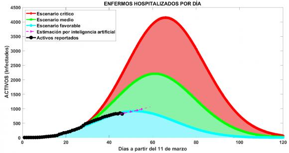 Pronostico_reporte_26_04-580x308
