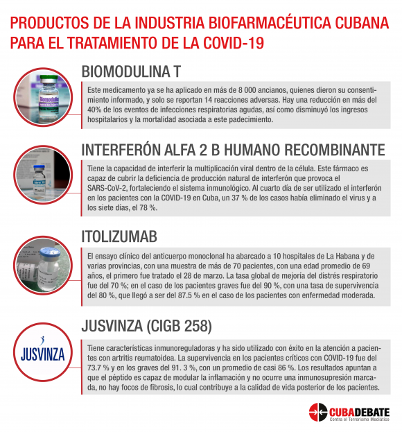 coronavirus-cuba-medicamentos-biotecnologia-ok-580x623